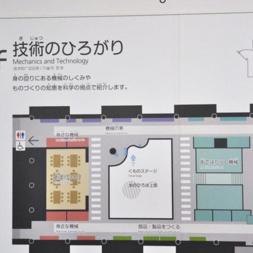名古屋市科学館:3F技術のひろがり